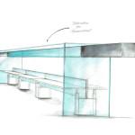 Concept mobilier
